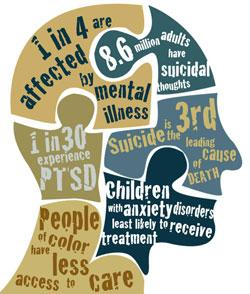 This Week Is UK Mental Health Awareness 2016 Raising Of A Subject Few People Want To Talk About So Let Me Ask You Think The